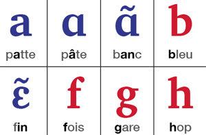 API français
